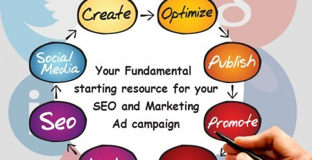 SEO, SEO Internet Marketing, Digital SEO Marketing, SEO Company Hobart, SEO Agency Hobart, SEO Services Hobart,